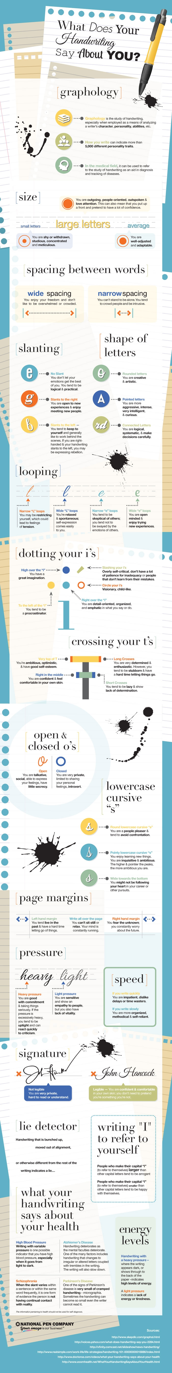 What does your handwriting font say about you? Check out this cool infographic @ Darcy Baldwin Fonts!